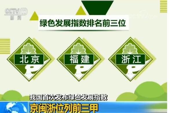 我国首次发布绿色发展指数 京闽浙位列前三甲