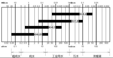 电路 电路图 电子 工程图 平面图 原理图 436_226